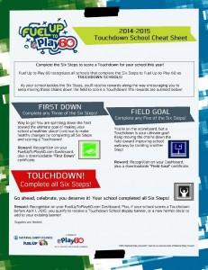 FUTP60_cheatsheet-page-001